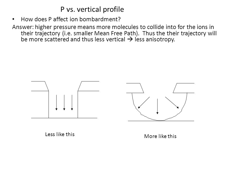 P vs. vertical profile How does P affect ion bombardment.