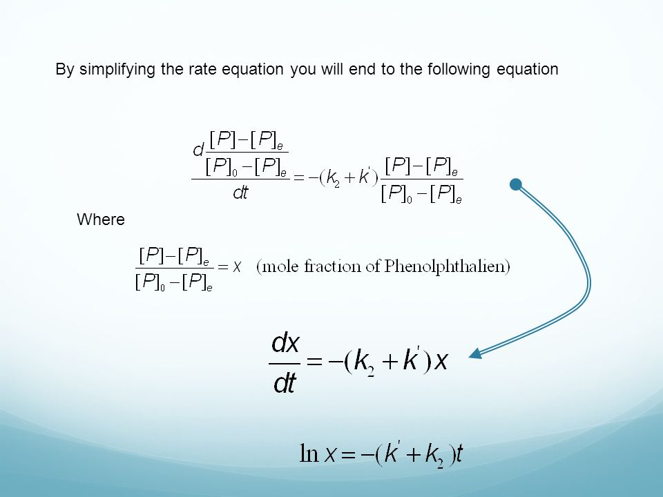 By simplifying the rate equation you will end to the following equation Where