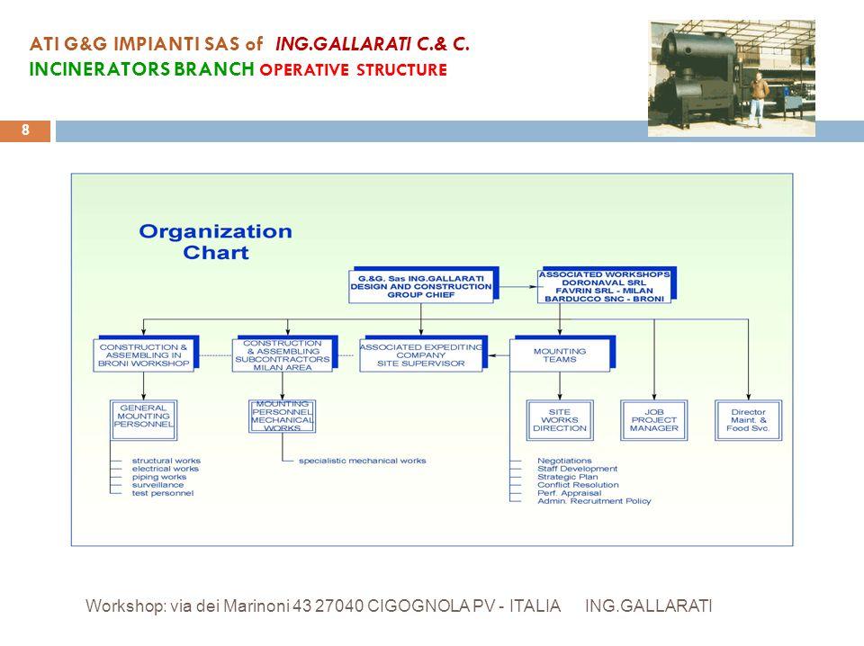 ATI G&G IMPIANTI SAS of ING.GALLARATI C.& C. INCINERATORS BRANCH OPERATIVE STRUCTURE ING.GALLARATI Workshop: via dei Marinoni 43 27040 CIGOGNOLA PV -