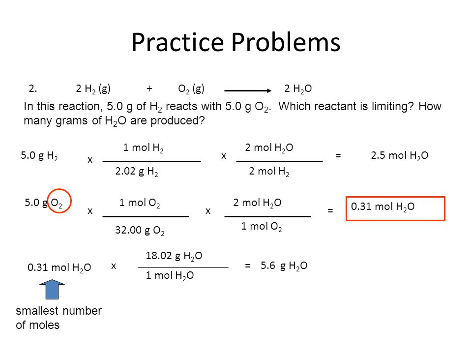 Practice Problems 2.2 H 2 (g)+O 2 (g)2 H 2 O 5.0 g H 2 x 1 mol H 2 2.02 g H 2 2 mol H 2 O 2 mol H 2 x=2.5 mol H 2 O 5.0 g O 2 x 32.00 g O 2 1 mol O 2 2 mol H 2 O x= 0.31 mol H 2 O 1 mol O 2 In this reaction, 5.0 g of H 2 reacts with 5.0 g O 2.
