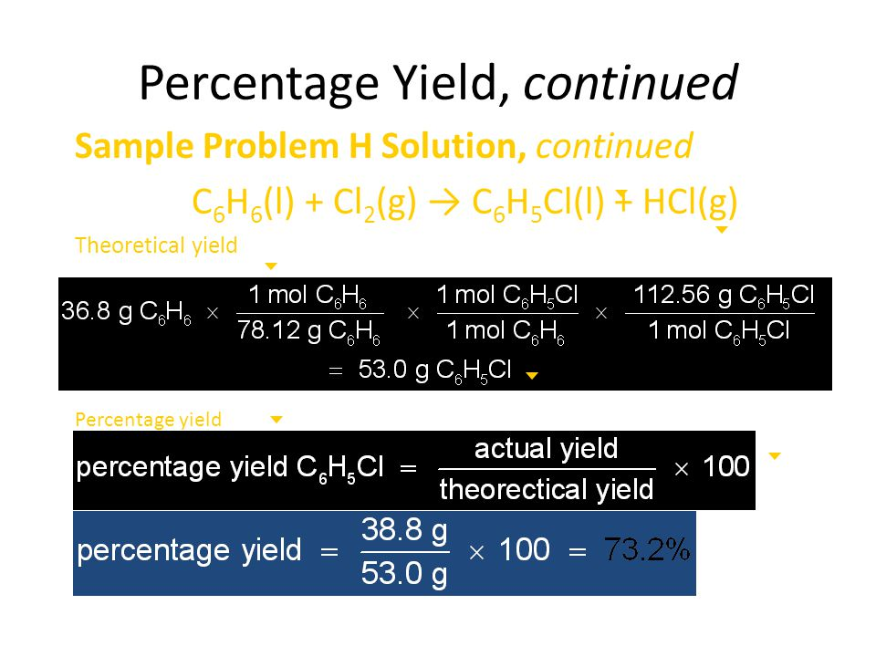 Percentage Yield, continued Sample Problem H Solution, continued C 6 H 6 (l) + Cl 2 (g) → C 6 H 5 Cl(l) + HCl(g) Theoretical yield Percentage yield