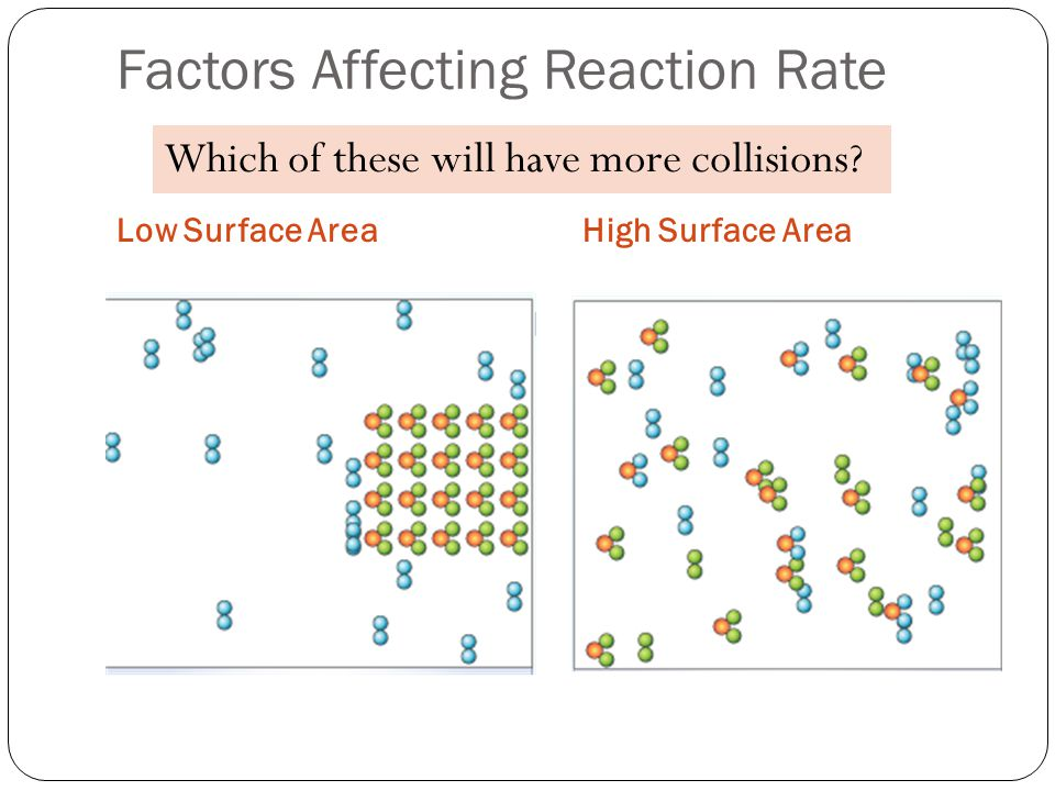 Factors Affecting Reaction Rate Low Surface AreaHigh Surface Area Which of these will have more collisions