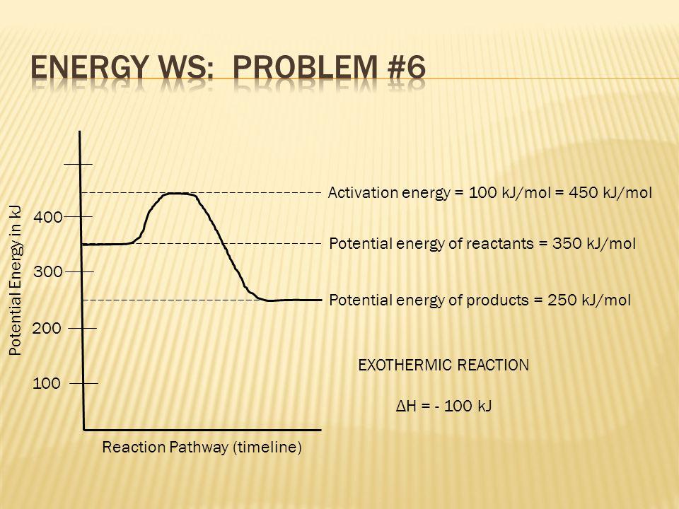 Potential energy of reactants = 350 kJ/mol Potential energy of products = 250 kJ/mol Activation energy = 100 kJ/mol = 450 kJ/mol 100 200 300 400 EXOTH