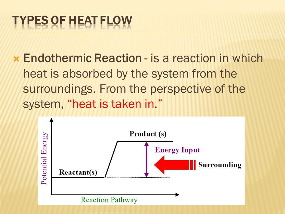 """ Endothermic Reaction - is a reaction in which heat is absorbed by the system from the surroundings. From the perspective of the system, """"heat is tak"""
