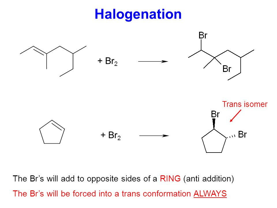 Mechanism of Halogen Addition (R + X 2 ) Step 1: Br 2 is polarized by  electrons, Br + attaches to alkene Step 2:Br + blocks access to one face of th