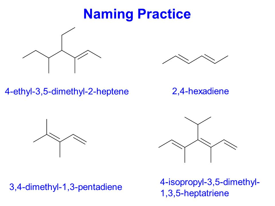 Alkene Nomenclature (Naming) 1.Parent chain = longest chain that includes the double bond(s) 2.The double bonds have priority and must have the lowest