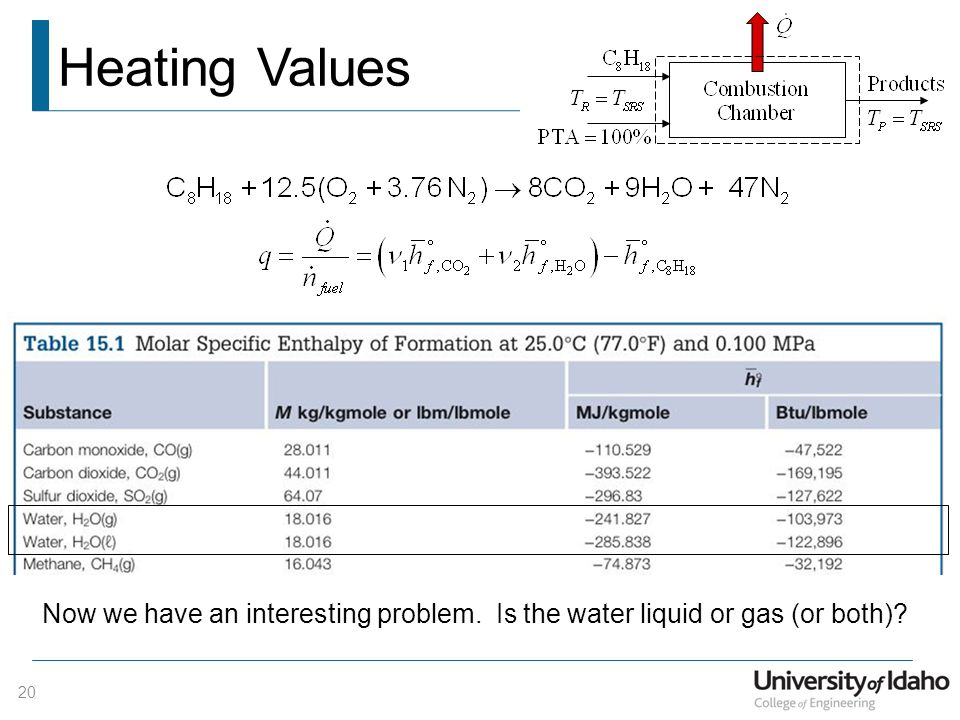 Heating Values 20 Now we have an interesting problem. Is the water liquid or gas (or both)?