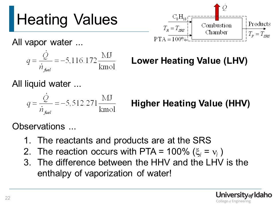 Heating Values 22 All vapor water...All liquid water...