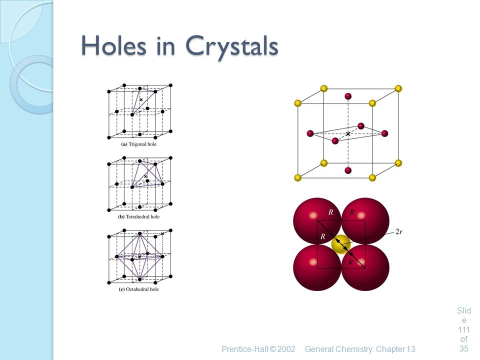 Prentice-Hall © 2002General Chemistry: Chapter 13 Slid e 111 of 35 Holes in Crystals