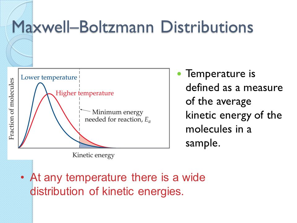 Maxwell–Boltzmann Distributions Temperature is defined as a measure of the average kinetic energy of the molecules in a sample. At any temperature the