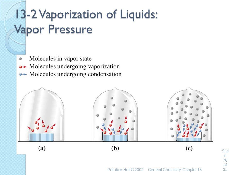 Prentice-Hall © 2002General Chemistry: Chapter 13 Slid e 76 of 35 13-2 Vaporization of Liquids: Vapor Pressure