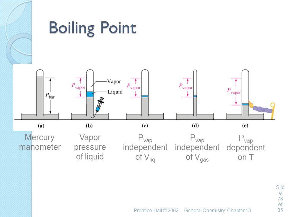 Prentice-Hall © 2002General Chemistry: Chapter 13 Slid e 78 of 35 Boiling Point Mercury manometer Vapor pressure of liquid P vap independent of V liq