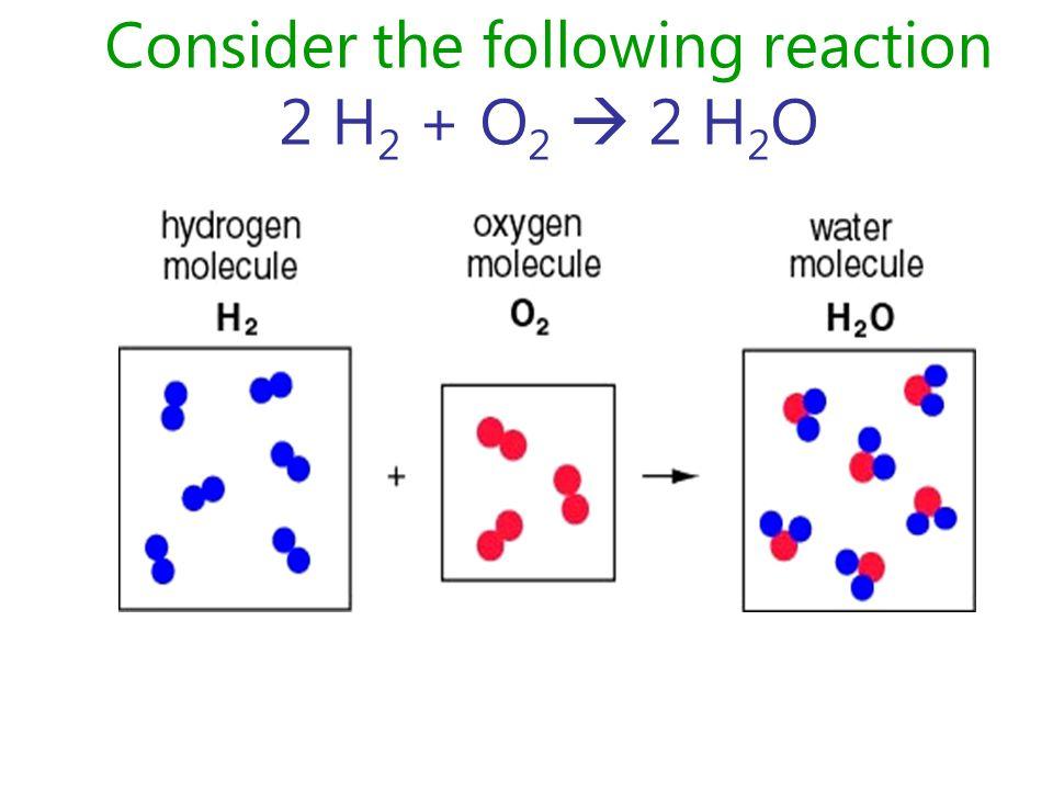 Consider the following reaction 2 H 2 + O 2  2 H 2 O