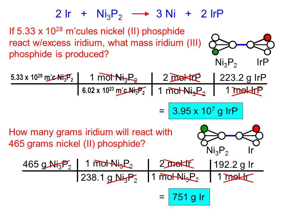 2 Ir + Ni 3 P 2 3 Ni + 2 IrP If 5.33 x 10 28 m'cules nickel (II) phosphide react w/excess iridium, what mass iridium (III) phosphide is produced.