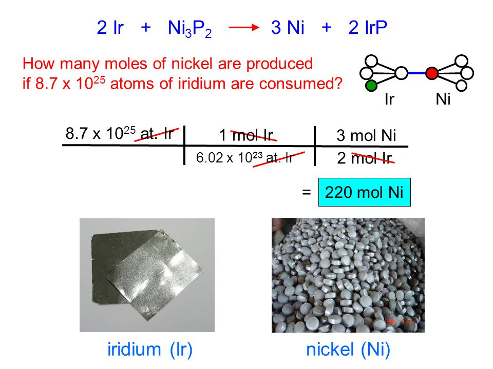 2 mol Ir How many moles of nickel are produced if 8.7 x 10 25 atoms of iridium are consumed.