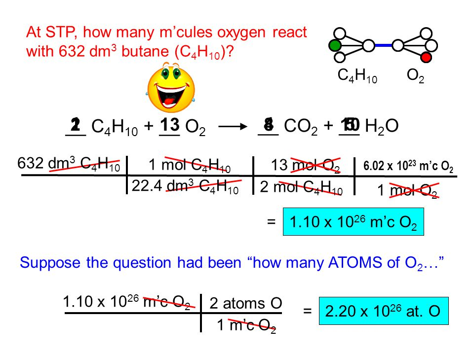 At STP, how many m'cules oxygen react with 632 dm 3 butane (C 4 H 10 ).