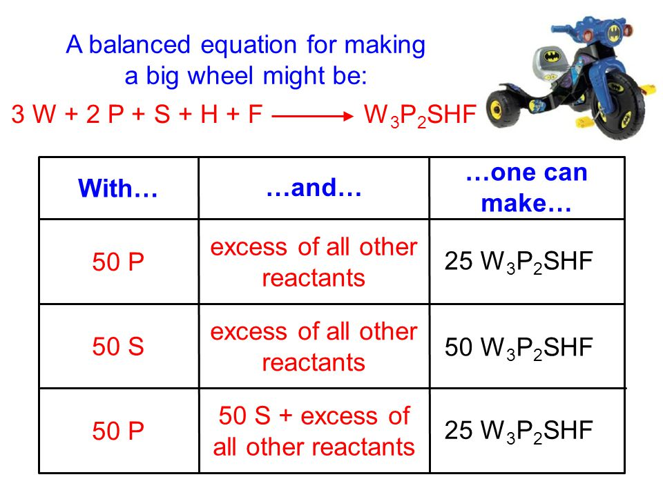 50 P A balanced equation for making a big wheel might be: …one can make… …and… With… 50 S + excess of all other reactants excess of all other reactants 50 S excess of all other reactants 50 P 25 W 3 P 2 SHF 3 W + 2 P + S + H + F W 3 P 2 SHF 50 W 3 P 2 SHF 25 W 3 P 2 SHF
