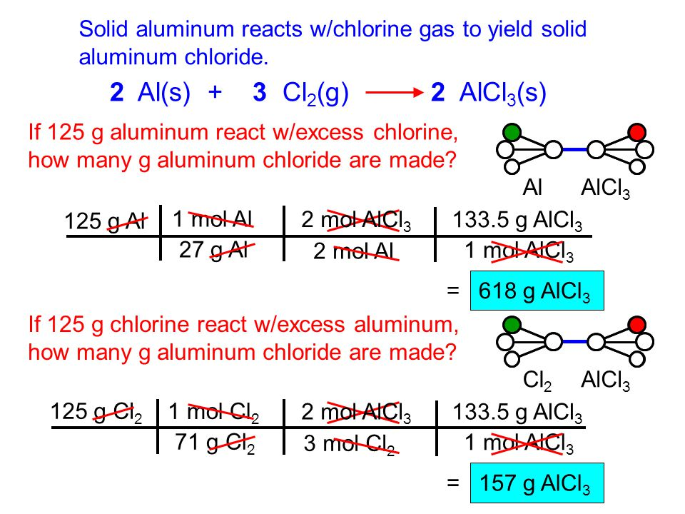 Solid aluminum reacts w/chlorine gas to yield solid aluminum chloride.