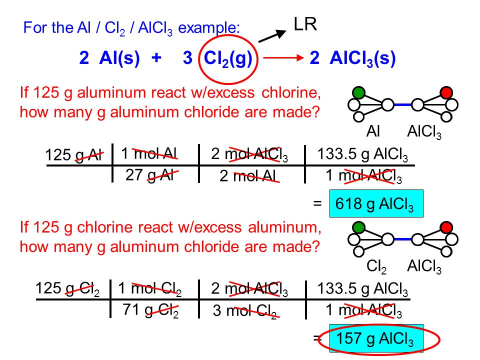 For the Al / Cl 2 / AlCl 3 example: 2 Al(s) + 3 Cl 2 (g) 2 AlCl 3 (s) If 125 g aluminum react w/excess chlorine, how many g aluminum chloride are made.