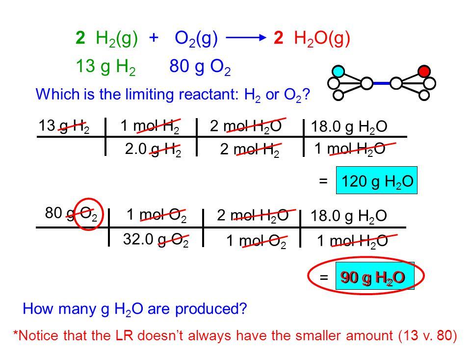 2 H 2 (g) + O 2 (g) 2 H 2 O(g) 13 g H 2 80 g O 2 Which is the limiting reactant: H 2 or O 2 .