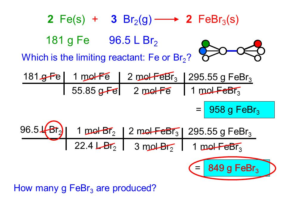181 g Fe 96.5 L Br 2 Which is the limiting reactant: Fe or Br 2 .