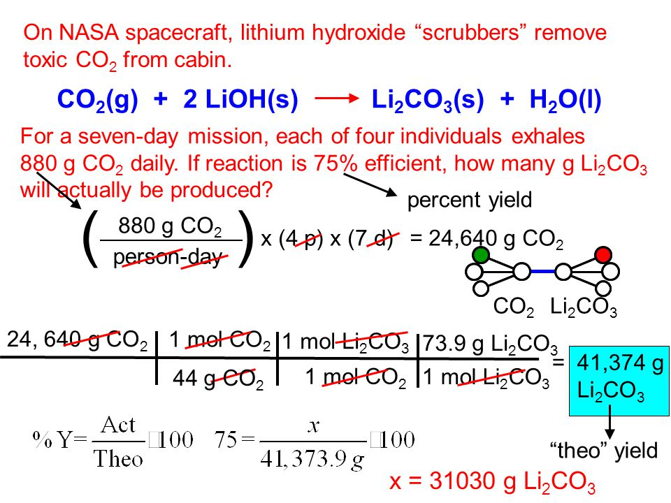 = 41,374 g Li 2 CO 3 On NASA spacecraft, lithium hydroxide scrubbers remove toxic CO 2 from cabin.