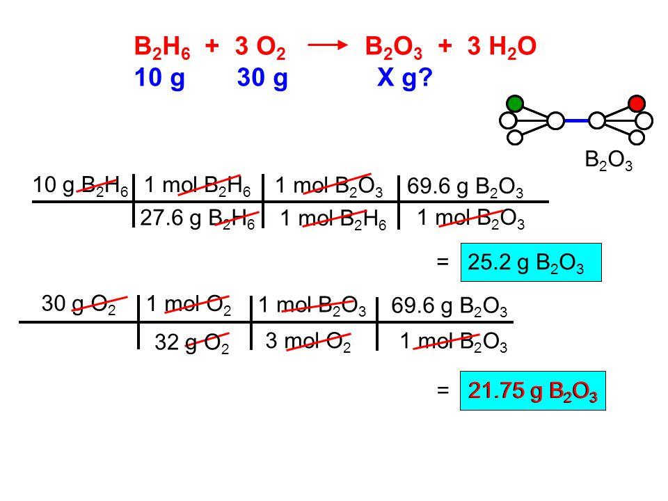 1 mol B 2 H 6 B 2 H 6 + 3 O 2 B 2 O 3 + 3 H 2 O 10 g 30 g X g.