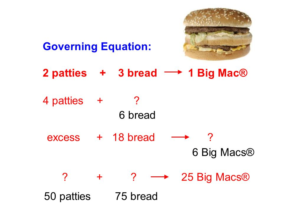 4 patties + .Governing Equation: 2 patties + 3 bread 1 Big Mac® excess + 18 bread .