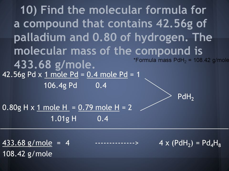 42.56g Pd x 1 mole Pd = 0.4 mole Pd = 1 106.4g Pd 0.4 PdH 2 0.80g H x 1 mole H = 0.79 mole H = 2 1.01g H 0.4 433.68 g/mole = 4 --------------> 4 x (PdH 2 ) = Pd 4 H 8 108.42 g/mole *Formula mass PdH 2 = 108.42 g/mole