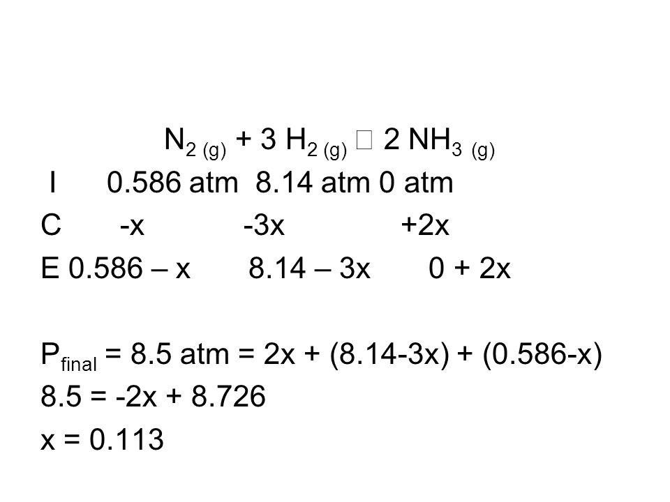 N 2 (g) + 3 H 2 (g)  2 NH 3 (g) I 0.586 atm 8.14 atm 0 atm C -x -3x +2x E 0.586 – x 8.14 – 3x 0 + 2x P final = 8.5 atm = 2x + (8.14-3x) + (0.586-x) 8.5 = -2x + 8.726 x = 0.113