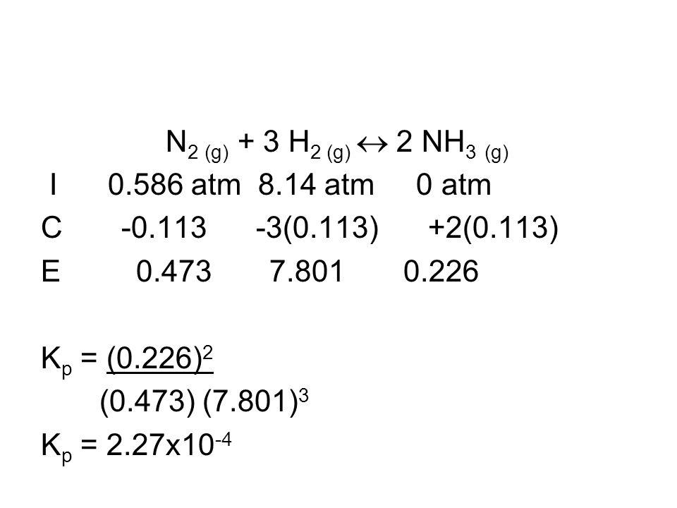 N 2 (g) + 3 H 2 (g)  2 NH 3 (g) I 0.586 atm 8.14 atm 0 atm C -0.113 -3(0.113) +2(0.113) E 0.473 7.801 0.226 K p = (0.226) 2 (0.473) (7.801) 3 K p = 2.27x10 -4