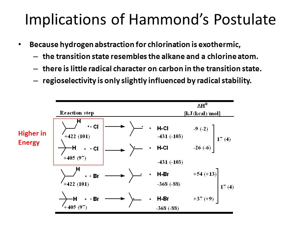 Implications of Hammond's Postulate u Because hydrogen abstraction for bromination is endothermic, the transition state resembles an alkyl radical and HBr there is significant radical character on carbon in the transition state.