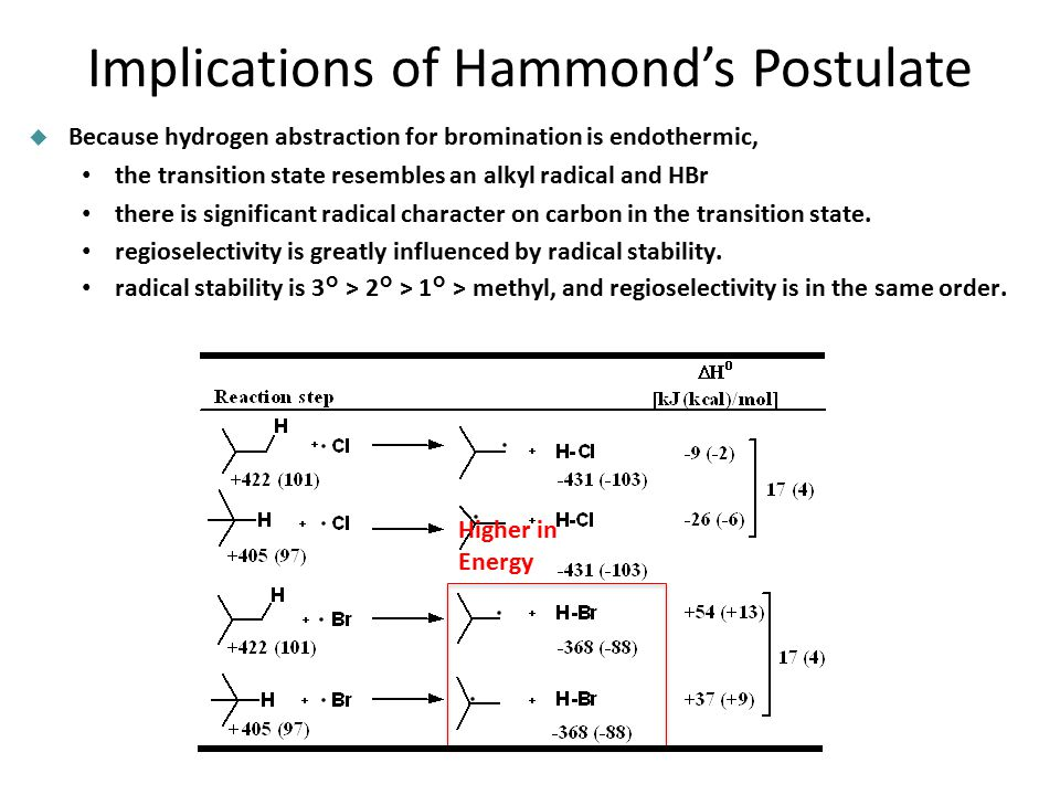 Implications of Hammond's Postulate u Because hydrogen abstraction for bromination is endothermic, the transition state resembles an alkyl radical and