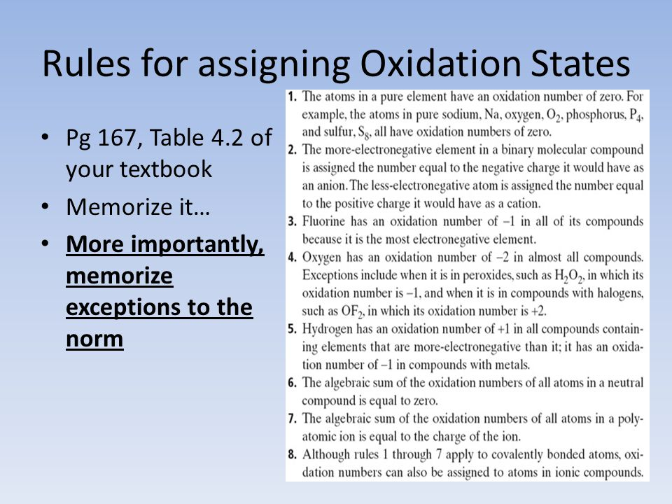 Rules for assigning Oxidation States Pg 167, Table 4.2 of your textbook Memorize it… More importantly, memorize exceptions to the norm