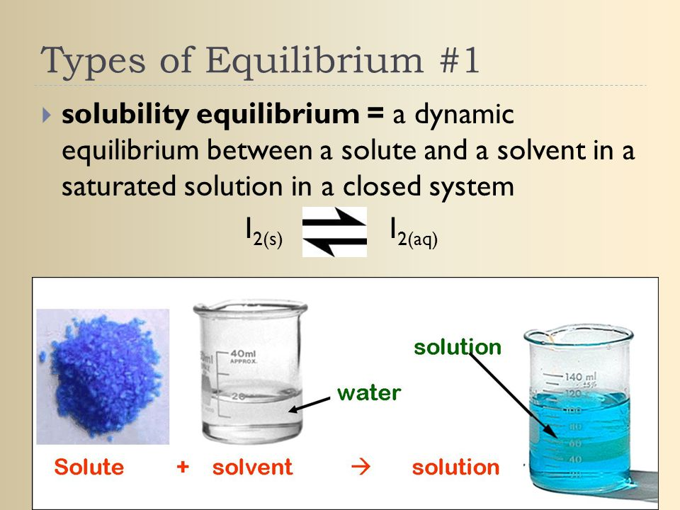 Types of Equilibrium #1  solubility equilibrium = a dynamic equilibrium between a solute and a solvent in a saturated solution in a closed system I 2