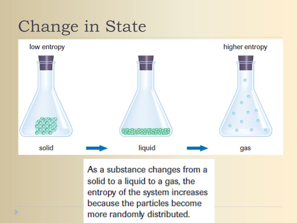 Change in State