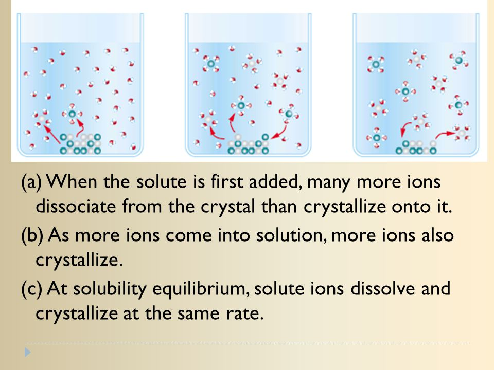 (a) When the solute is first added, many more ions dissociate from the crystal than crystallize onto it. (b) As more ions come into solution, more ion