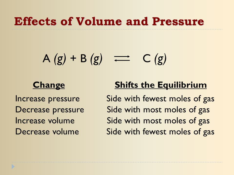 Effects of Volume and Pressure ChangeShifts the Equilibrium Increase pressure Side with fewest moles of gas Decrease pressureSide with most moles of g