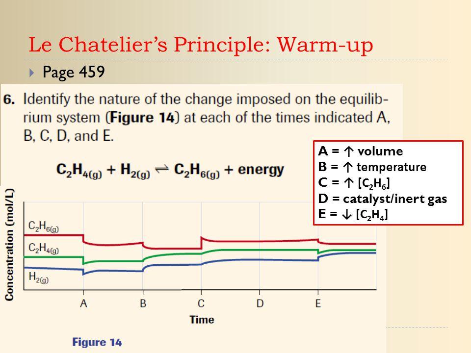 Le Chatelier's Principle: Warm-up  Page 459 A = ↑ volume B = ↑ temperature C = ↑ [C 2 H 6 ] D = catalyst/inert gas E = ↓ [C 2 H 4 ]