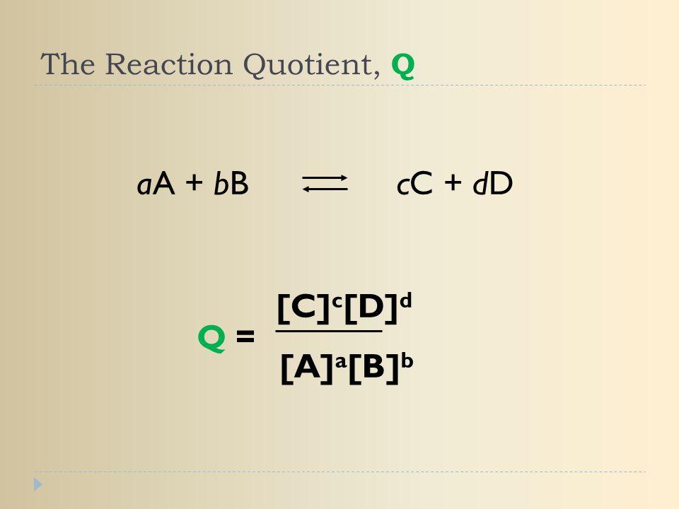 The Reaction Quotient, Q aA + bB cC + dD Q = [C] c [D] d [A] a [B] b