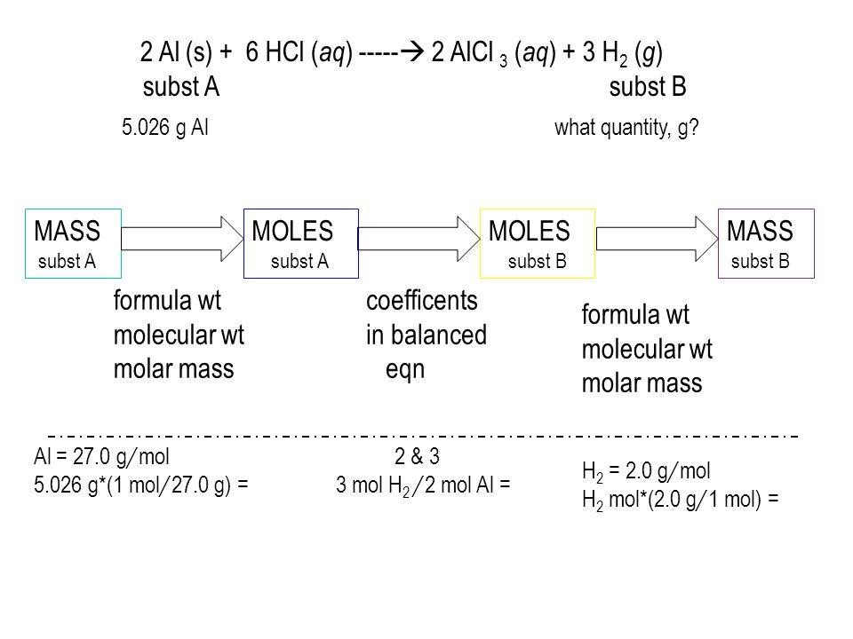 MASS subst A MOLES subst A 2 Al (s) + 6 HCl ( aq ) -----  2 AlCl 3 ( aq ) + 3 H 2 ( g ) subst A subst B MOLES subst B MASS subst B formula wt molecul