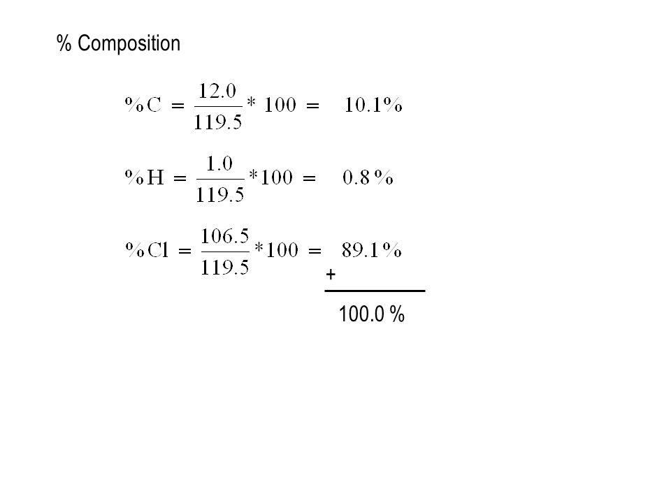 % Composition + 100.0 %