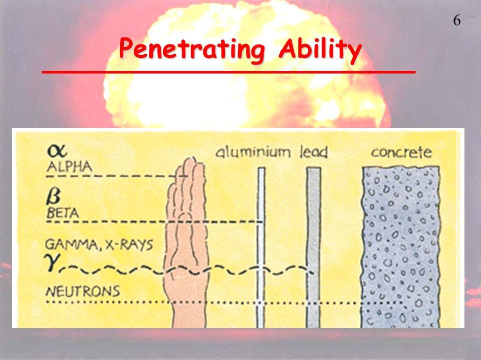 6 Penetrating Ability