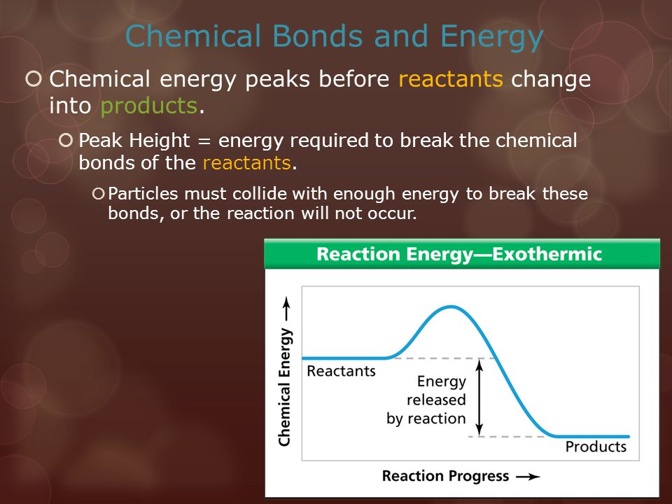 Chemical Bonds and Energy  Chemical energy peaks before reactants change into products.  Peak Height = energy required to break the chemical bonds o