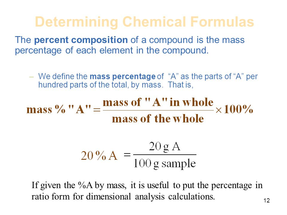 Determining Chemical Formulas The percent composition of a compound is the mass percentage of each element in the compound. –We define the mass percen