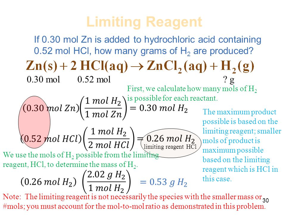 Limiting Reagent If 0.30 mol Zn is added to hydrochloric acid containing 0.52 mol HCl, how many grams of H 2 are produced? 30 0.30 mol 0.52 mol ? g Th