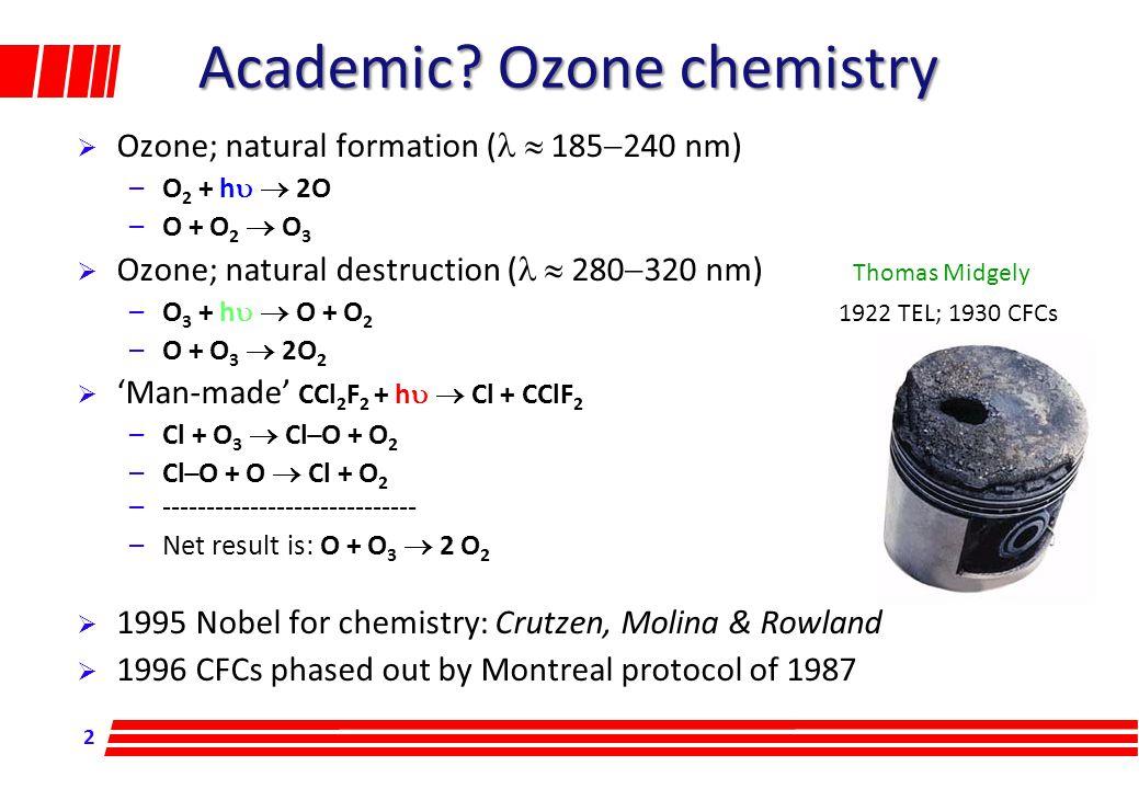 Academic? Ozone chemistry  Ozone; natural formation (  185  240 nm) –O 2 + h  2O –O + O 2  O 3  Ozone; natural destruction (  280  320 nm)