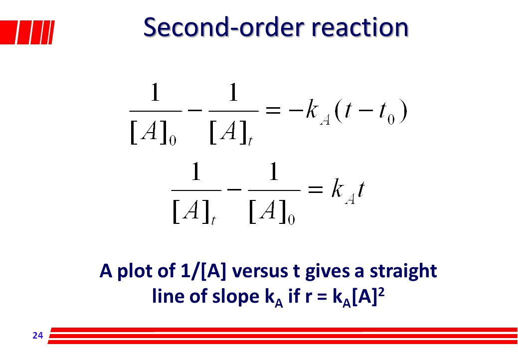 24 Second-order reaction A plot of 1/[A] versus t gives a straight line of slope k A if r = k A [A] 2