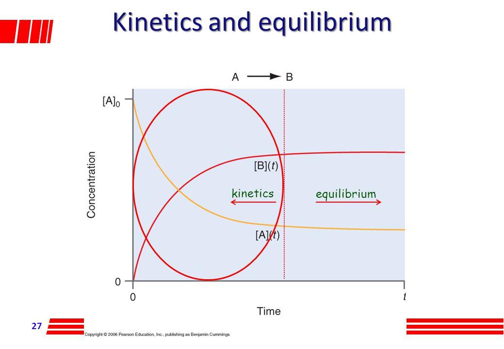 Kinetics and equilibrium kinetics equilibrium 27