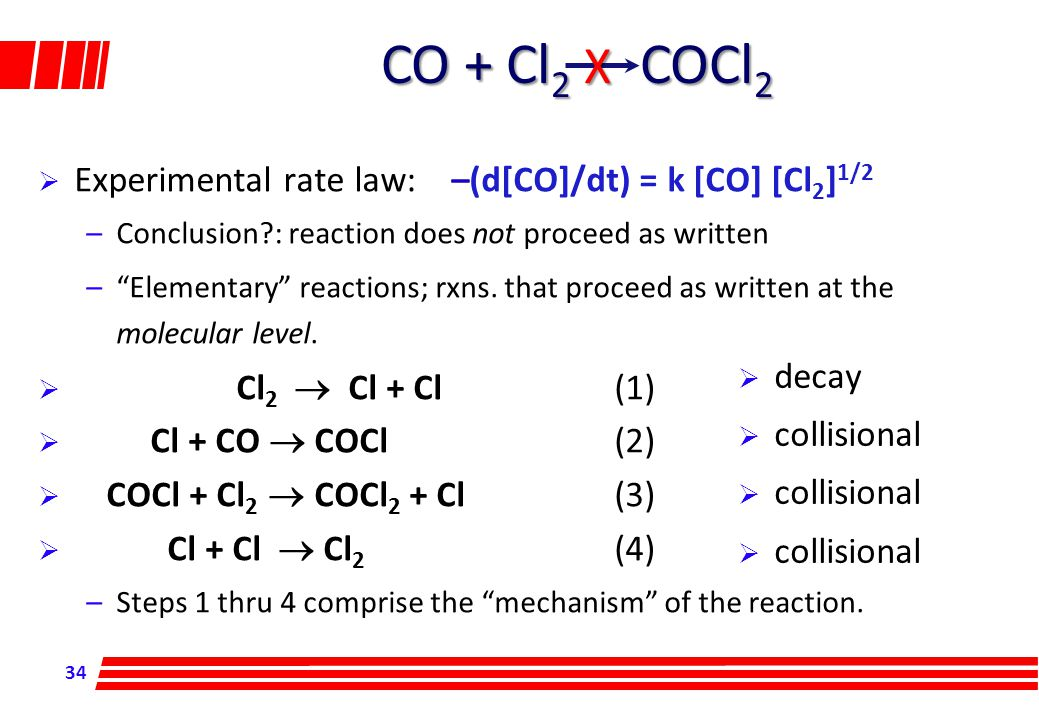 CO + Cl 2 X  COCl 2 34  Experimental rate law: –(d[CO]/dt) = k [CO] [Cl 2 ] 1/2 –Conclusion : reaction does not proceed as written – Elementary reactions; rxns.